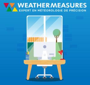weathermesures