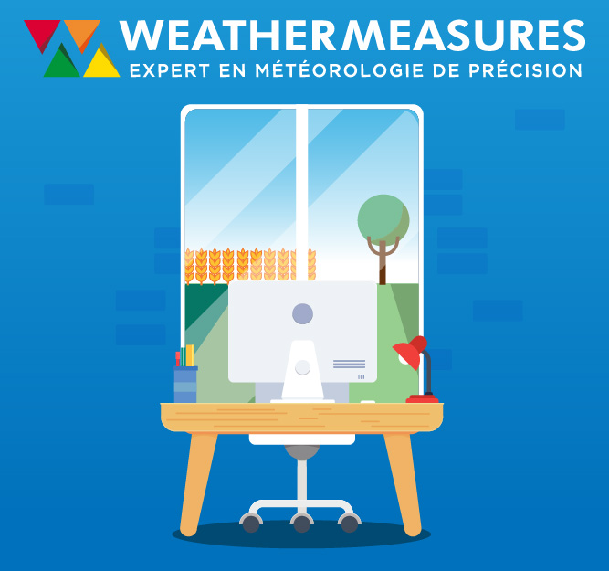 weathermesures